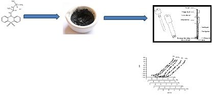 Carbon Paste Electrodes for Oxomemazine Hydrochloride: Fabrication and Evaluation