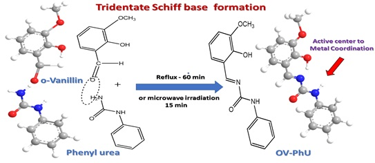 Conventional and Microwave-Assisted Synthesis, Antimicrobial and Antitumor Studies of Tridentate Schiff Base Derived from O-vanillin and Phenyl Urea and its Complexes