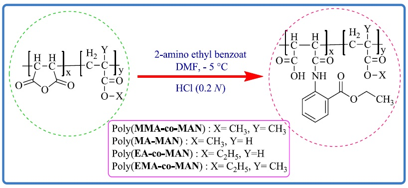 Synthesis and chemical modification of maleic anhydride copolymers with 2-amino ethyl benzoate groups