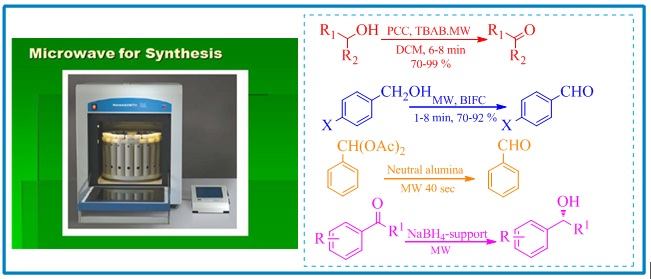 Importance of Microwave Heating In Organic Synthesis
