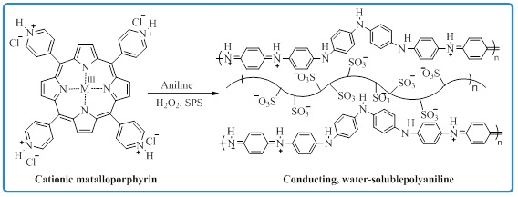 Reviewing of metalloporphyrins as novel catalysts for synthesis of conducting and water-soluble polymers