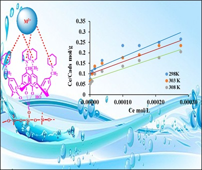 Synthesis of Piperdinomethylcalix[4]arene Attached Silica Resin for the Removal of Metal Ions from Water: Equilibrium, Thermodynamic and Kinetic Modelling Studies