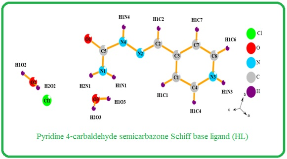 Synthesis, Spectroscopy and X-ray Crystallography Structure of Pyridine 4-Carbaldehyde Semicarbazone Schiff Base Ligand