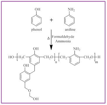 In Situ Generation of Ammonia: an Efficient Catalyst for the Synthesis of Phenol-Aniline-Formaldehyde Resol Resin
