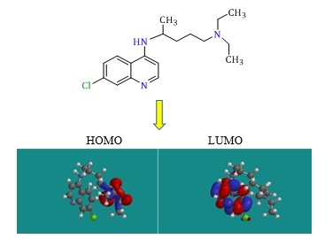 Theoretical Investigation to Corrosion Inhibition Efficiency of Some Chloroquine Derivatives Using Density Functional Theory