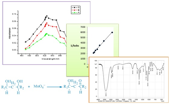 Kinetics and Mechanism of Propane-1,3-diol Oxidation by Mn(VII) in Aqueous Medium